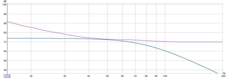 Unrealistic Flatness in measured response-pre01.jpg