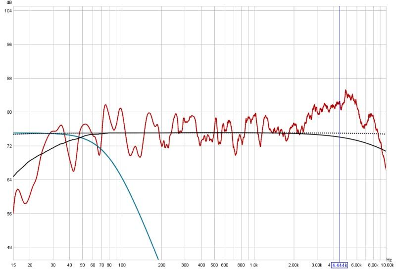 First Butchered Graph-pre_treatment_full.jpg