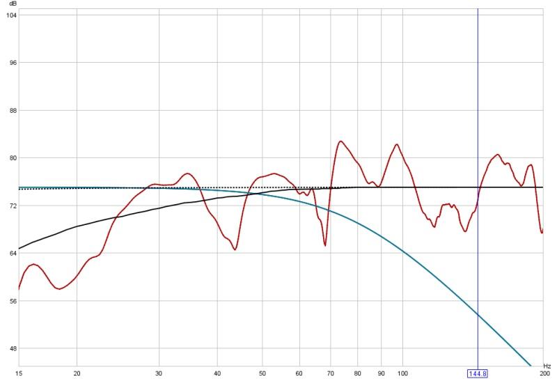 First Butchered Graph-pre_treatment_sub.jpg