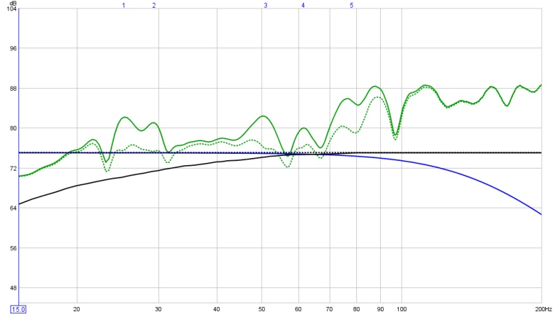 First equalization and having trouble.. anyone help please-predicted.jpg