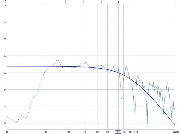 Interpreting my graph PLS-predicted-response-1.jpg