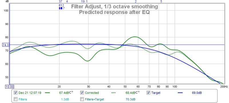AV15-X Push/Pull DIY Build-predicted-response-after-eq.jpg