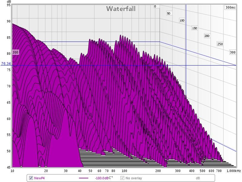 Room Modes vs. Frequency response-preset4-waterfall-response.jpg