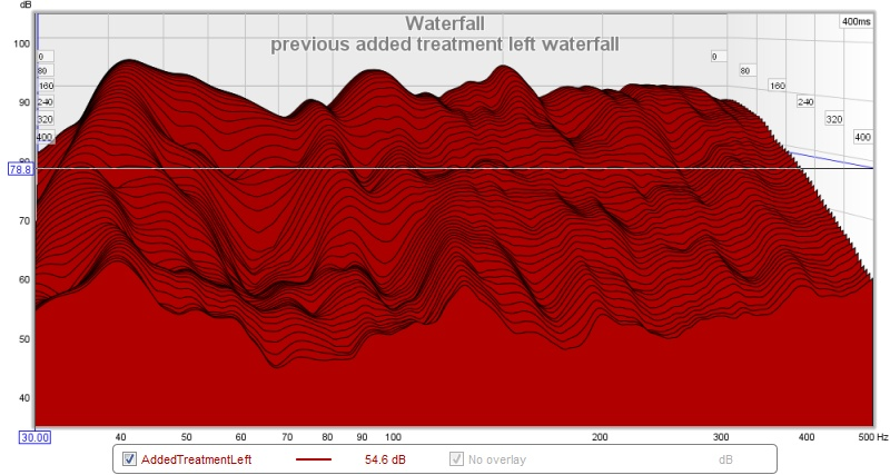 First REW measurements-previous-added-treatment-left-waterfall.jpg