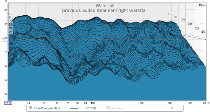 First REW measurements-previous-added-treatment-right-waterfall.jpg