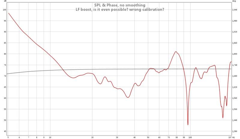 Cross-Spectrum Microphone Calibration Service - USA-problems-measurements.jpg