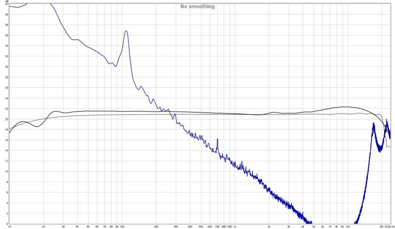 Subtracting background noise from measurements?-projectoroff.jpg