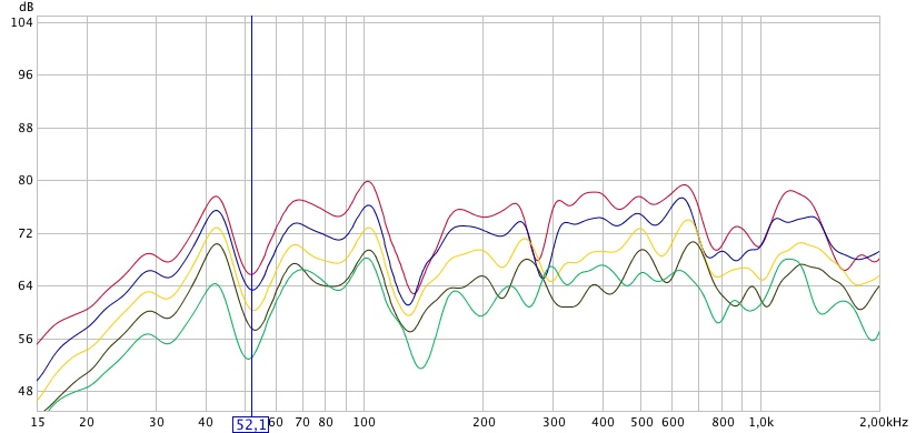New project for a listening room-prova-diffusori-separate.jpg