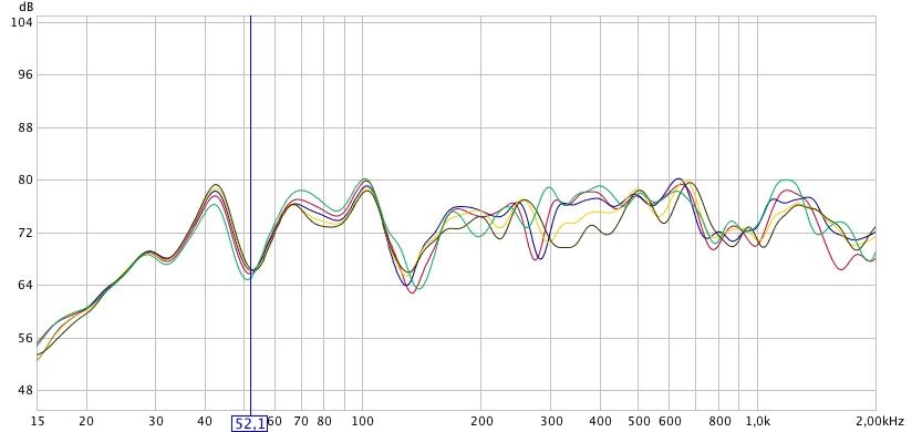 New project for a listening room-prove-spostamento-diffusori.jpg
