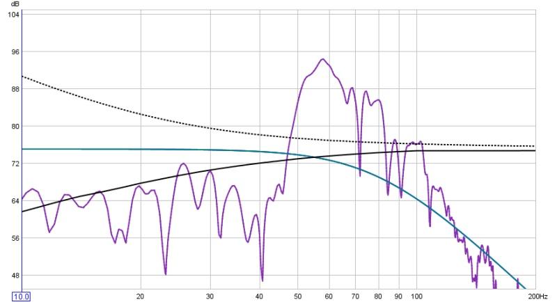 Creative X-Fi 5.1 calibrating problem-puerta-cerrada.jpg