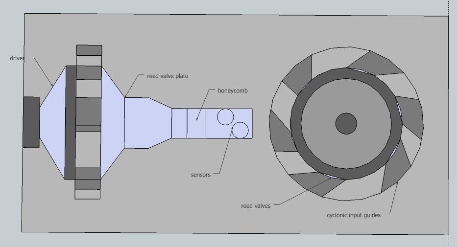 Using a subwoofer as a pulse air pump-pump.jpg