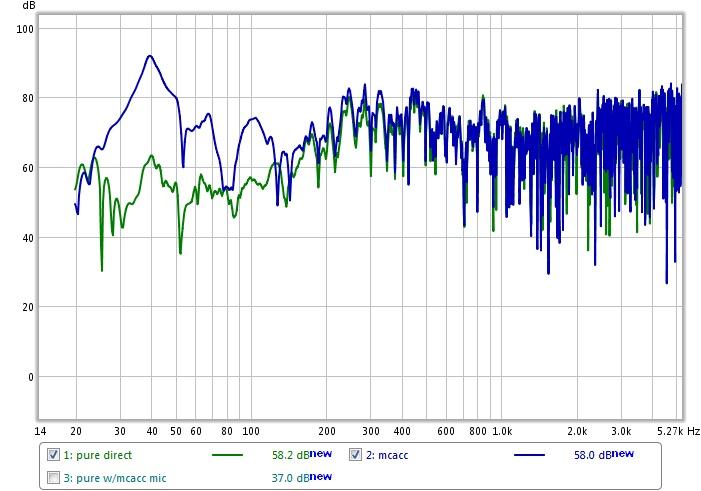 Cheap analog meter-pure-vs-mcacc.jpg