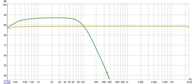 AVR Frequency Response Graphs-puredirect-small.jpg