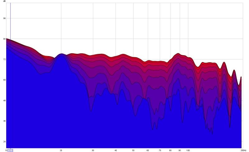Hsu ULS-15 Quad Drive Review-quad-drive-spectral-sub-fl.jpg