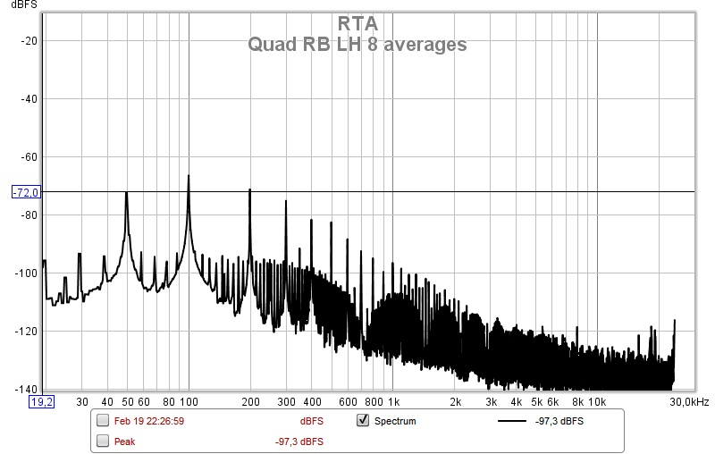 Date stamp on saved graph from RTA-quad-rb-lh.jpg