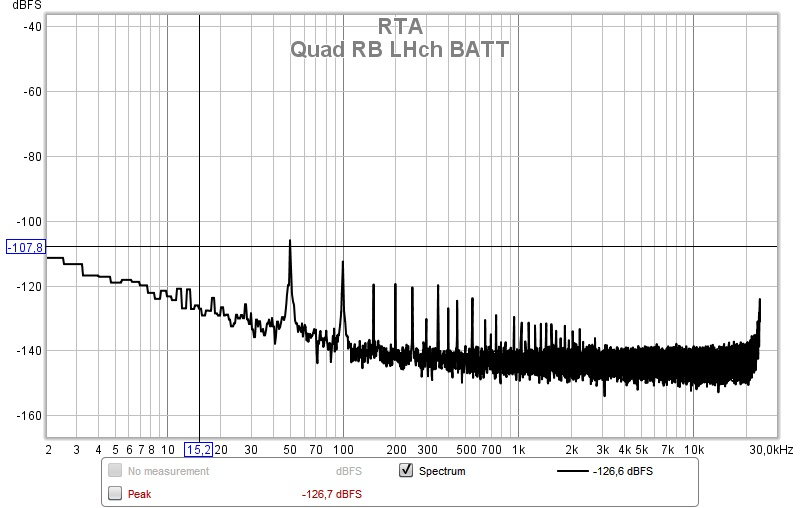Date stamp on saved graph from RTA-quad-rb-lhch-batt.jpg