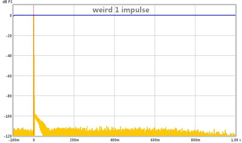 Soundcard calibration questions-quadcapture-weird-1-impulse.jpg