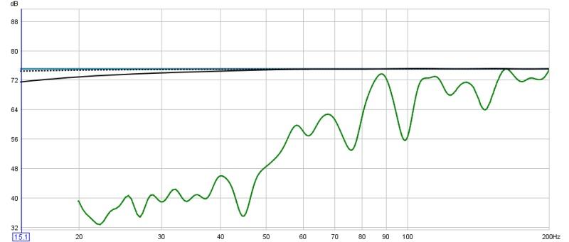 Interpreting First Graphs-r-no-sub-16-octave.jpg