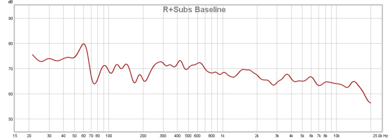 I think I need more bass traps but where to put them?-r-subs-baseline.jpg