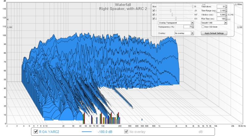 "problem with ""Location, location, location"" section of ""What are the limits of applying EQ?"" in manual-r-yarc2-waterfall.jpg"