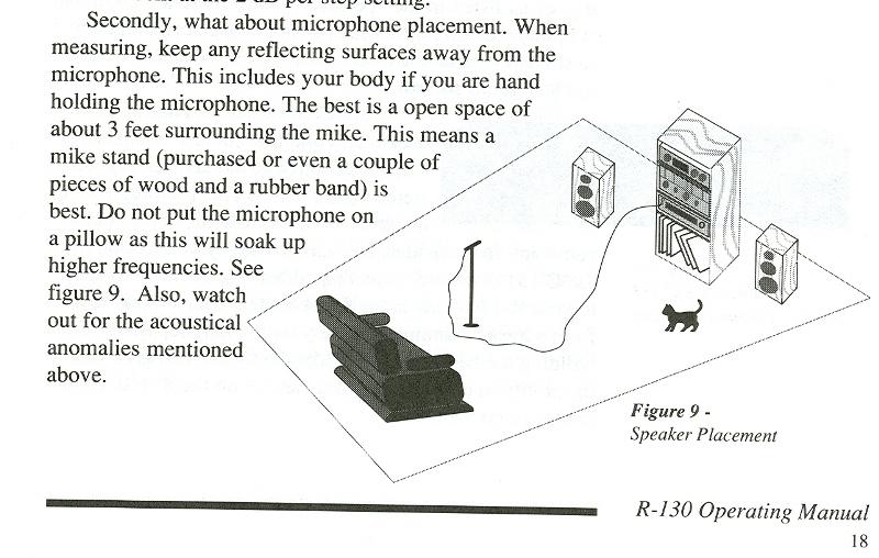 Is Full Range EQ a no go?-r130-mic-orientation-piicture.jpg