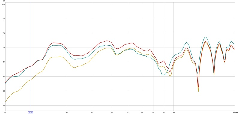 First Post, First Measurements, Challenges Lie Ahead - Please Help-rack-rear-high-xo-bgc-autoeq-comparison.jpg