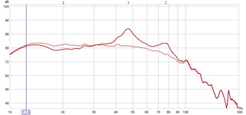RL-P 15 Project (PICS)-raw-eqed-graph.jpg