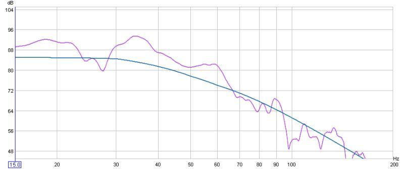 First Graphs...-raw.jpg