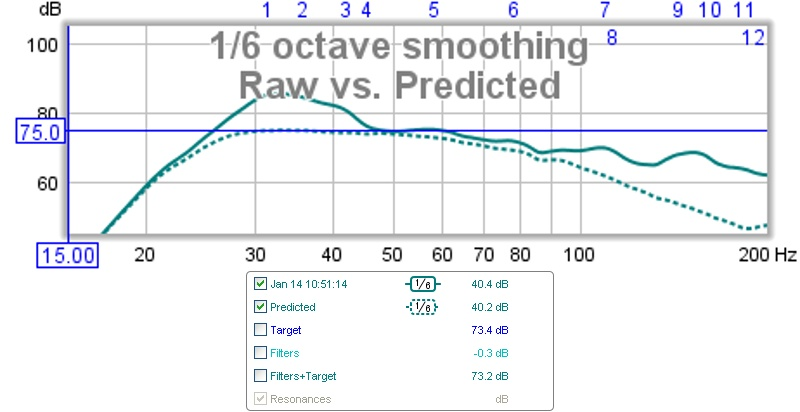 First time user..-raw-vs-predicted-eq1_2.jpg
