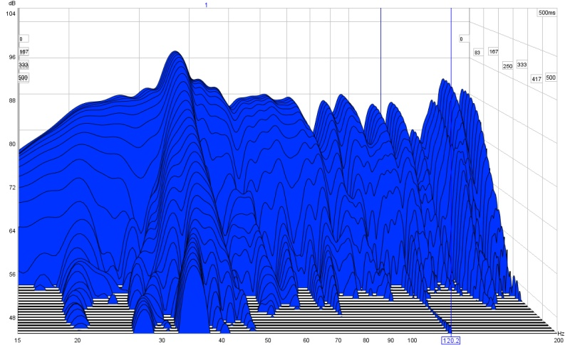 Attempts at using waterfall graphs with frequency response to set filters-raw_waterfall.jpg