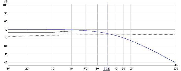 First Graphs...-rdytotest.jpg