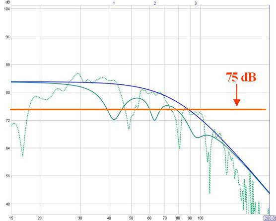 Minimal EQ / Hard Knee House Curve Discussion Thread-re-adjusted-graph-three-cut-filters-enhanced.jpg