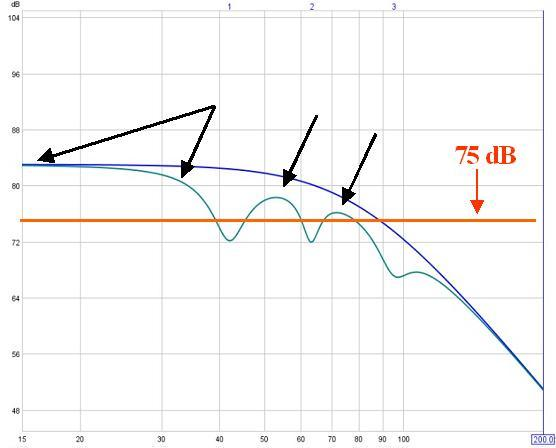 Minimal EQ / Hard Knee House Curve Discussion Thread-re-adjusted-three-cutting-filters-electronic-response-w-75-db-enhancement.jpg
