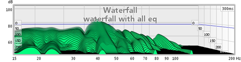 please help with sub graphs-real-waterfall.jpg