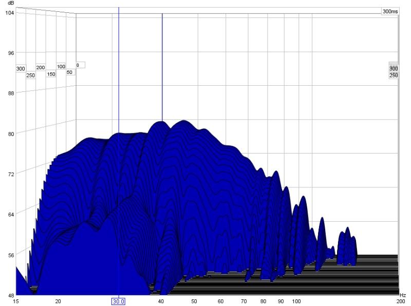 My graph please help...-real-waterfall.jpg