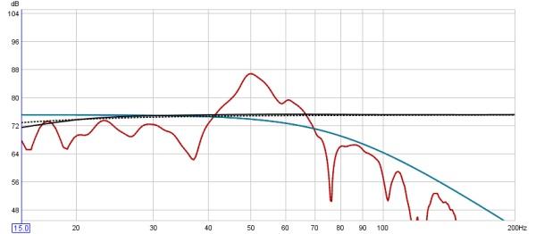 sub measurement, now what-rear-center-forward.jpg