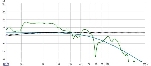 sub measurement, now what-rear-center-high.jpg