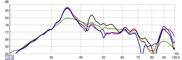 pressure waves in room-red-1-3-legth-uneq-green-1-3-length-eq-brown-corner-left-ear-blue-corner-rightear.jpg