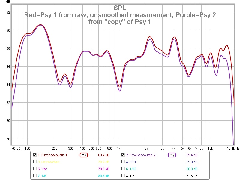 Feature Request: Frequency Dependent Windowing-red_psy-1-raw_-unsmoothed-measurement_-purple_psy-2-copy-psy-1.jpg