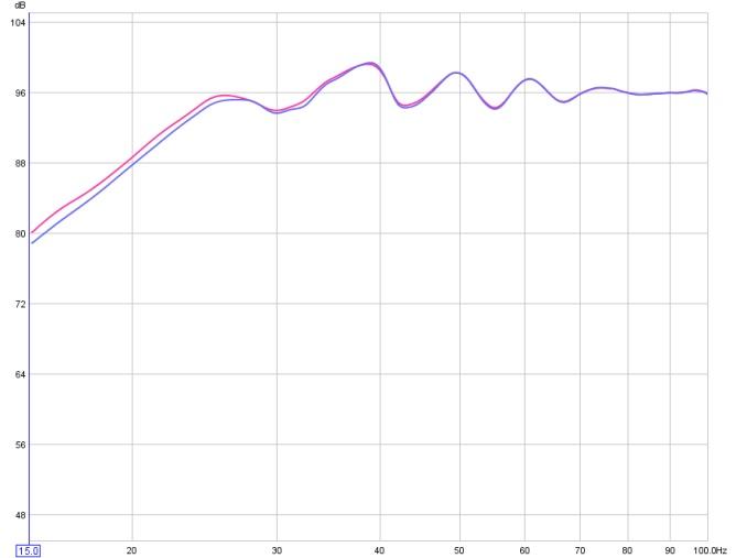 How to tame resonance?-redwsd_bwosd.jpg