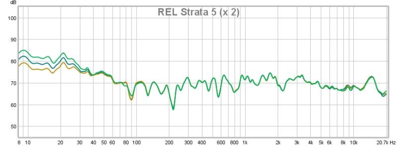 Sub for music-rel-strata-5.jpg