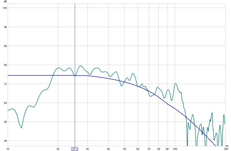 On Minimal EQ, Target Levels, and a Hard-Knee House Curve (long)-reponse-75-target-8-filters-rew-6-db-housecurve.jpg