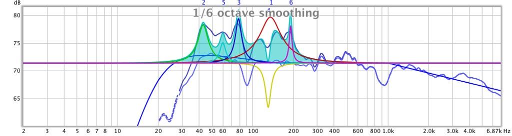Help understanding REW Auto EQ Algorithm-req-autoeq1.jpg