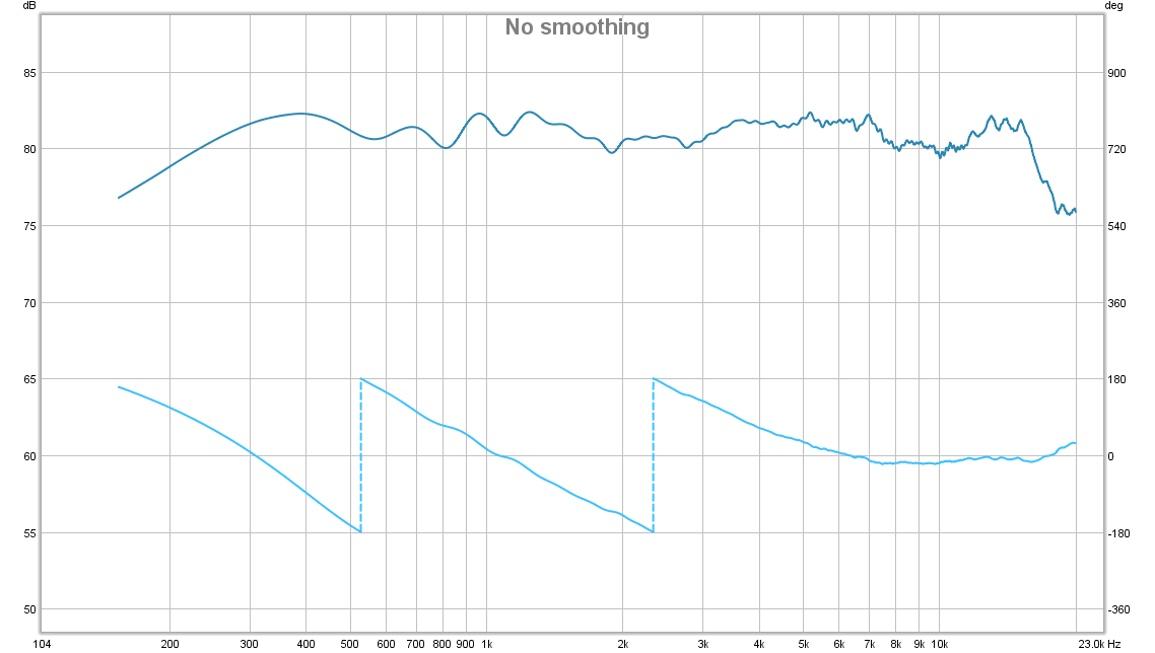 3 ways floor standing measurement review-resp-1.jpg