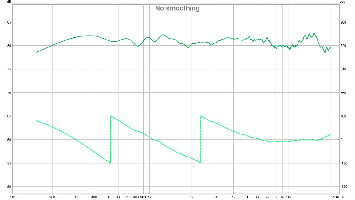 3 ways floor standing measurement review-resp-2.jpg