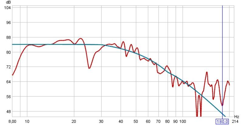 REW vs SpectraLAB-respons.jpg