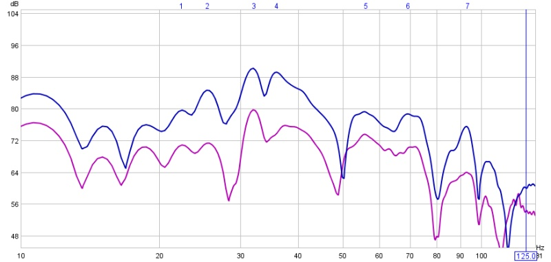 2nd time around..measurements-response-graph-both-logarithmic.jpg