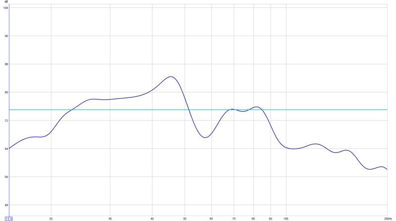 My First graphs-response.jpg