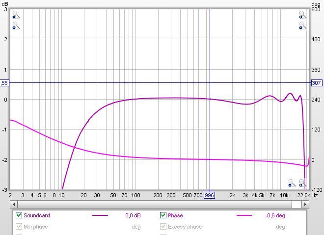 problem calibrating sound card-response.jpg