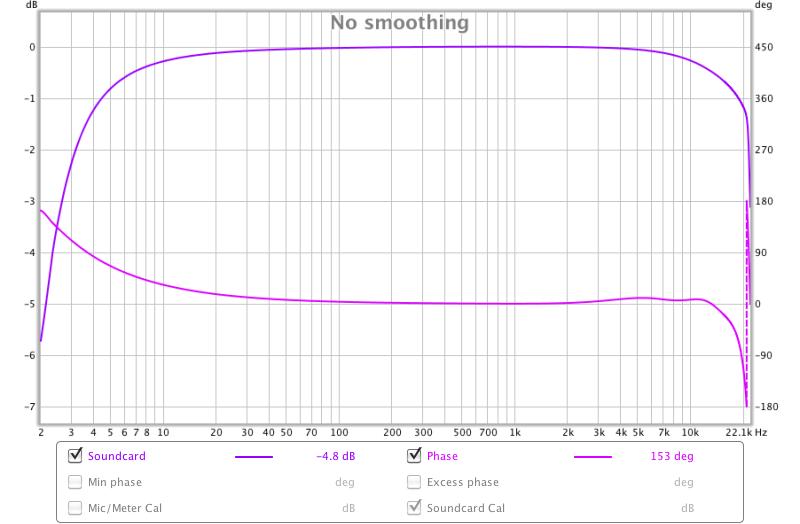 Does my calibration look correct ?-response.png
